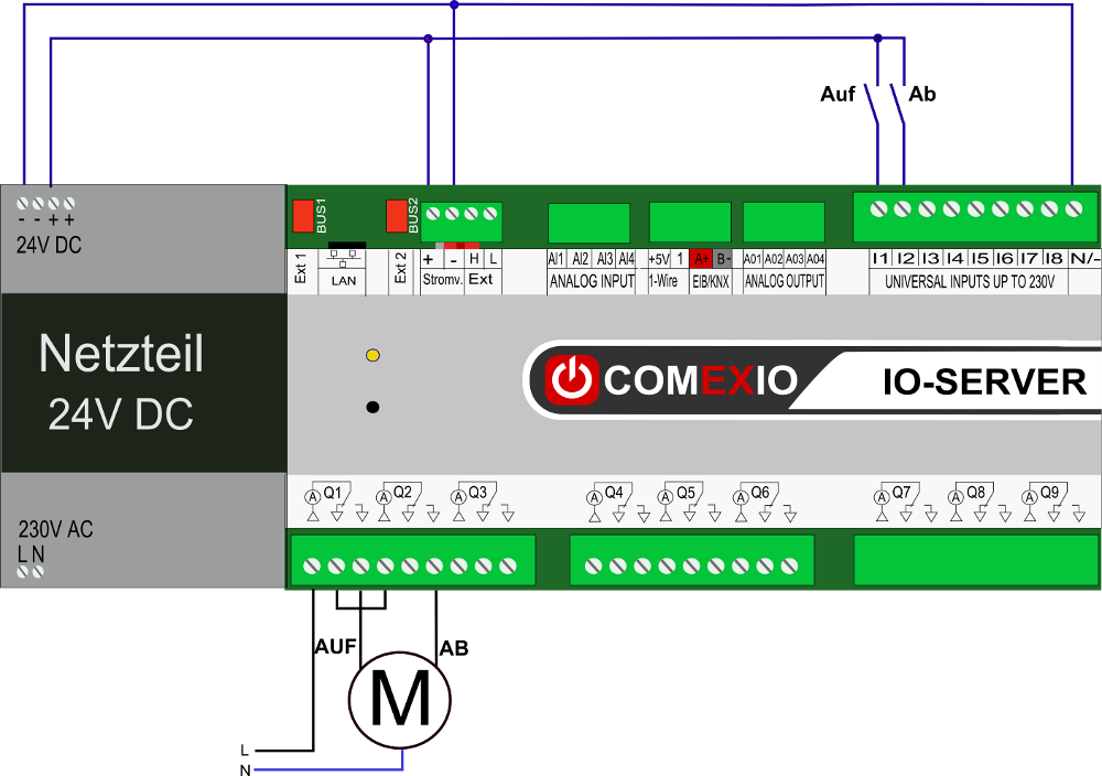 Wir machen Profi Smart Home bezahlbar - Technische Daten IO-Server
