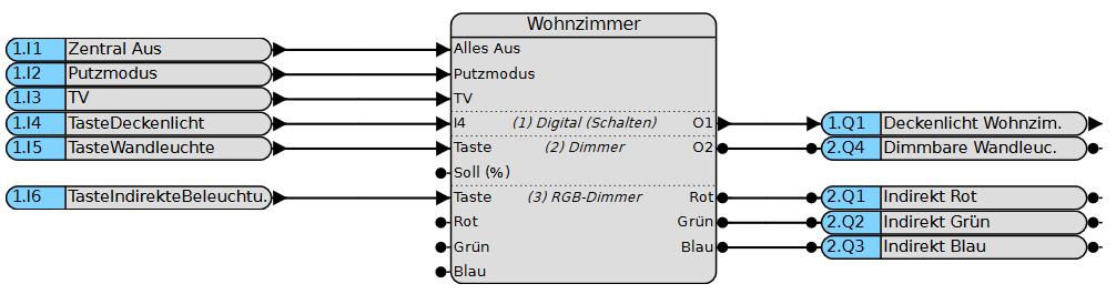 grafische Programmierung mit konventionellen Tastern