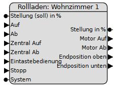 Rollladenmodul