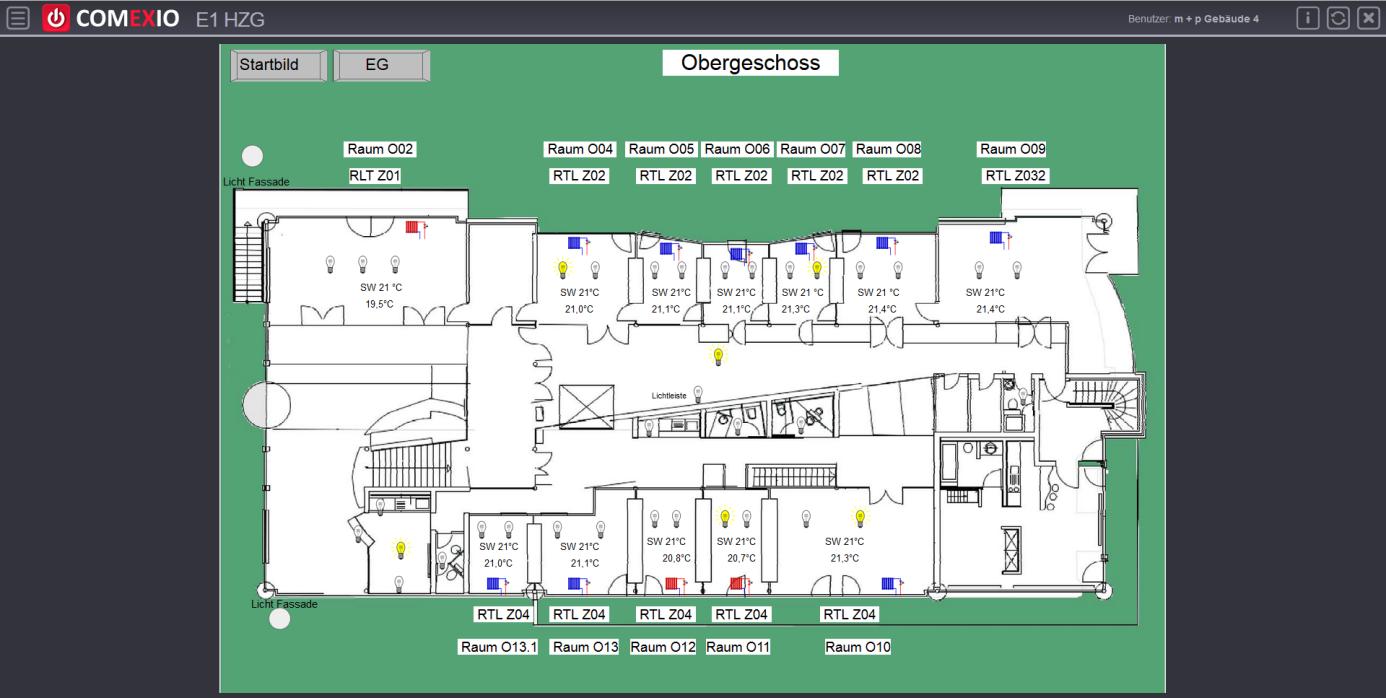Visualisierung Obergeschoss