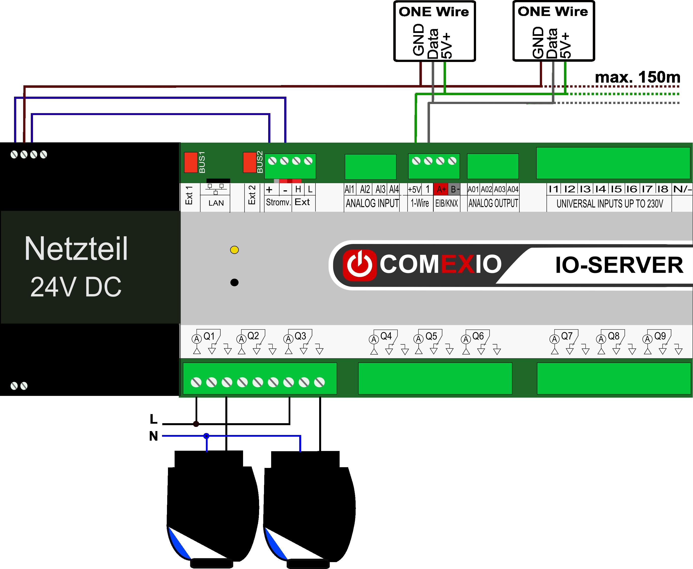 Heizungssteuerung mit 1-Wire Temperatursensoren und Stellventilen